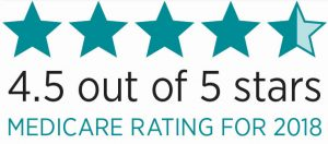 peoples health is rated 4.5 out of 5 stars in 2018