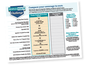 Peoples Health Challenge Worksheet for Choices Gold