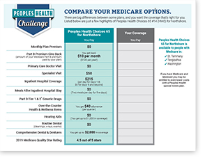 Peoples Health Challenge Worksheet - Choices 65 #14 (HMO) for Northshore